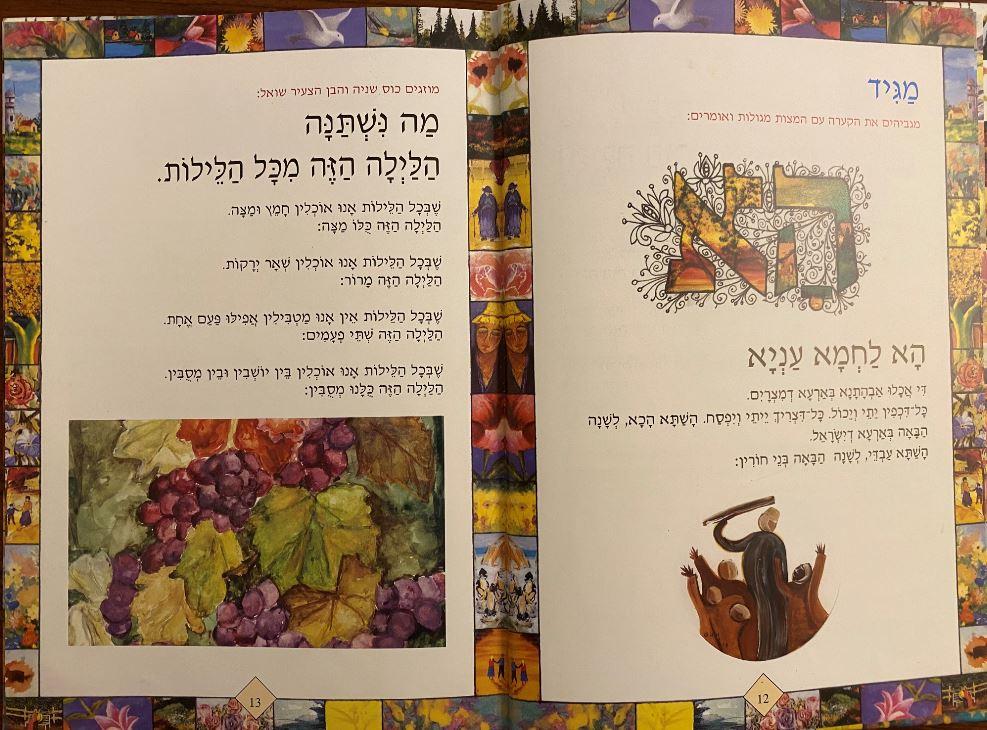Jewish holy books facts